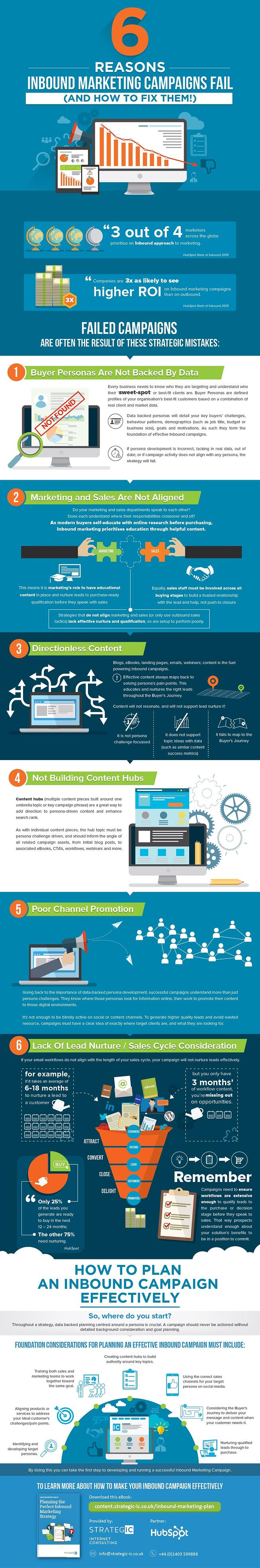 infographic-inbound-marketing-mistakes.jpg