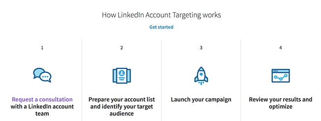 linkedin_account_targeting-1.png